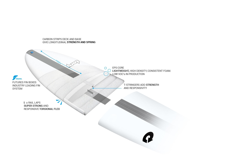 TORQ TEC technology image