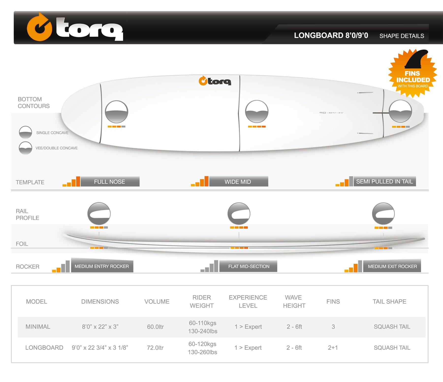 8 39 0 mini longboard torq surfboards - Misure tavole da surf ...